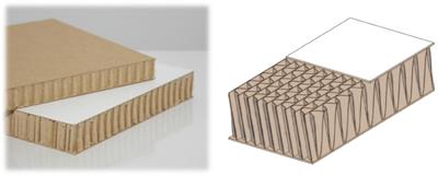 Cartone alveolare prezzi pannelli decorativi plexiglass for Pannelli plexiglass prezzi